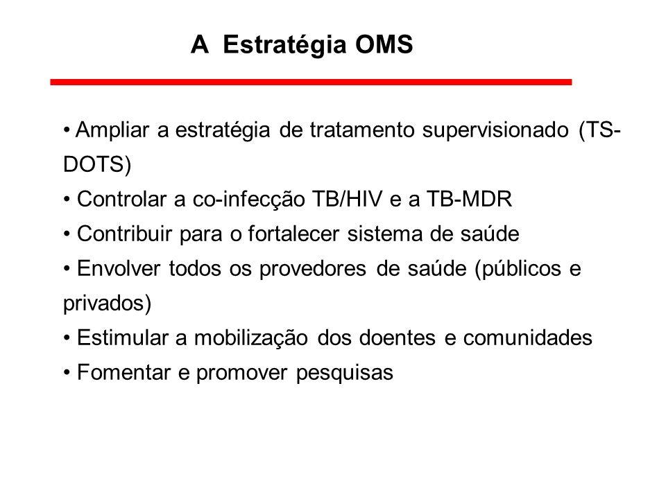 A Estratégia OMS Ampliar a estratégia de tratamento supervisionado (TS-DOTS) Controlar a co-infecção TB/HIV e a TB-MDR.