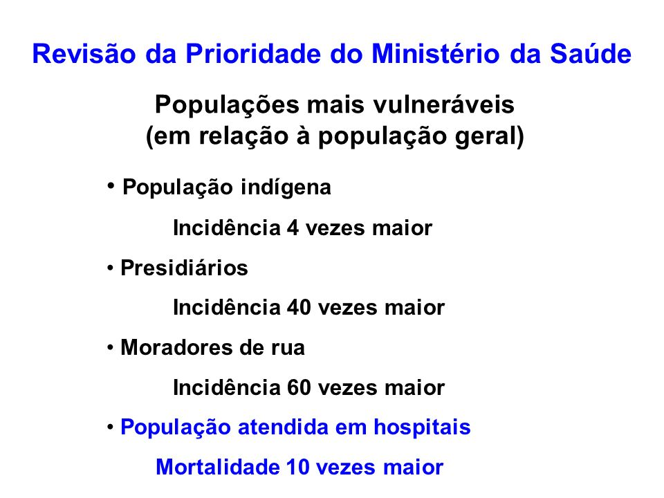 Revisão da Prioridade do Ministério da Saúde