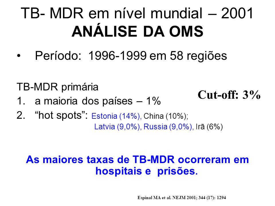 TB- MDR em nível mundial – 2001 ANÁLISE DA OMS