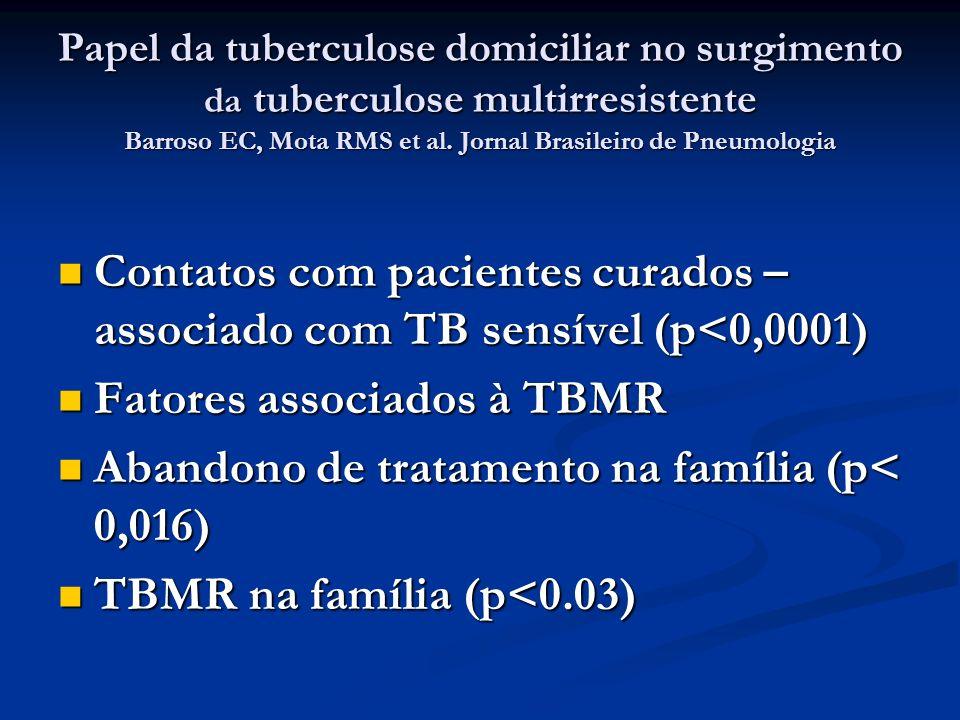 Fatores associados à TBMR