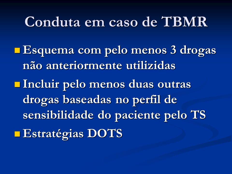 Conduta em caso de TBMR Esquema com pelo menos 3 drogas não anteriormente utilizidas.