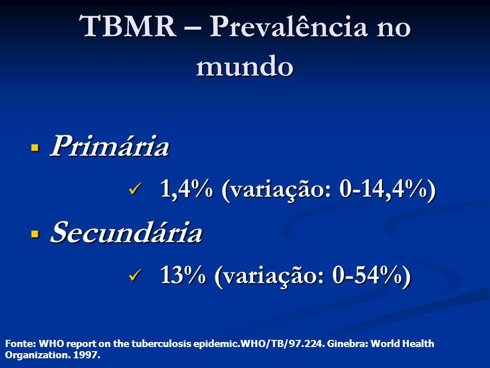 TBMR – Prevalência no mundo