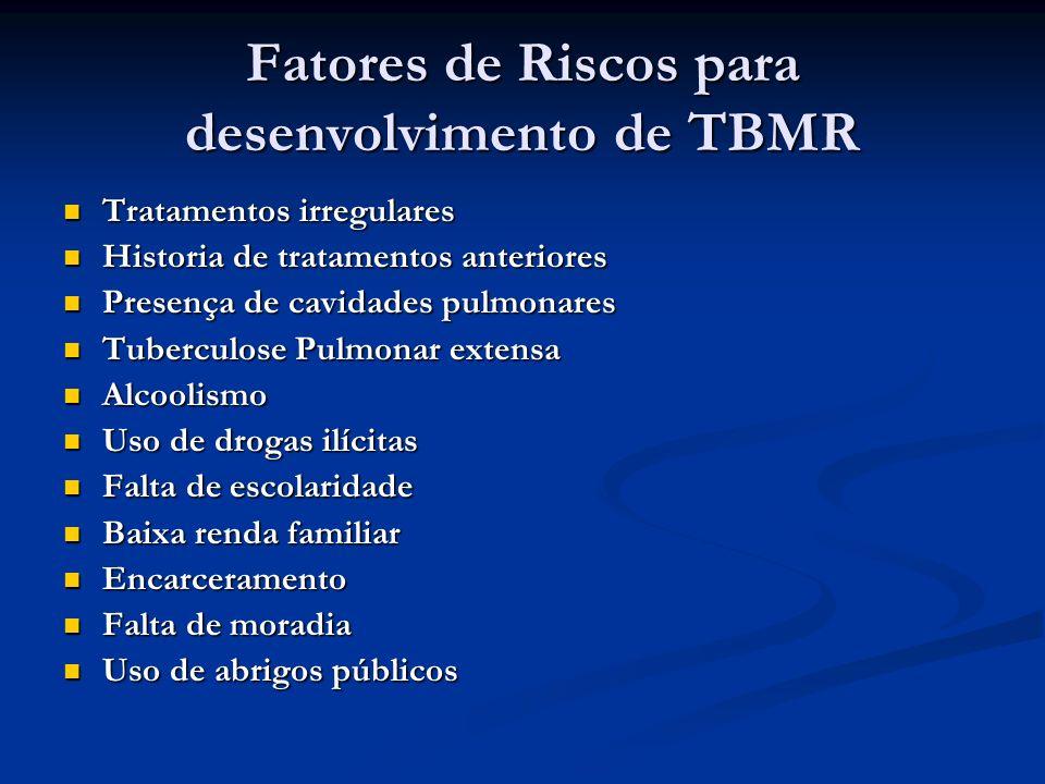 Fatores de Riscos para desenvolvimento de TBMR