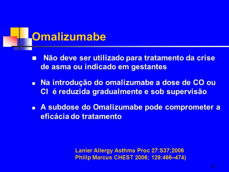Omalizumabe Não deve ser utilizado para tratamento da crise de asma ou indicado em gestantes.