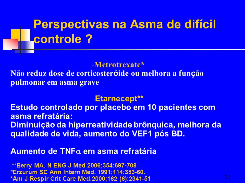 Perspectivas na Asma de difícil controle