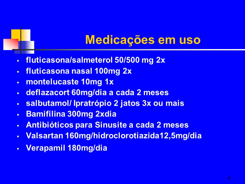 Medicações em uso fluticasona/salmeterol 50/500 mg 2x