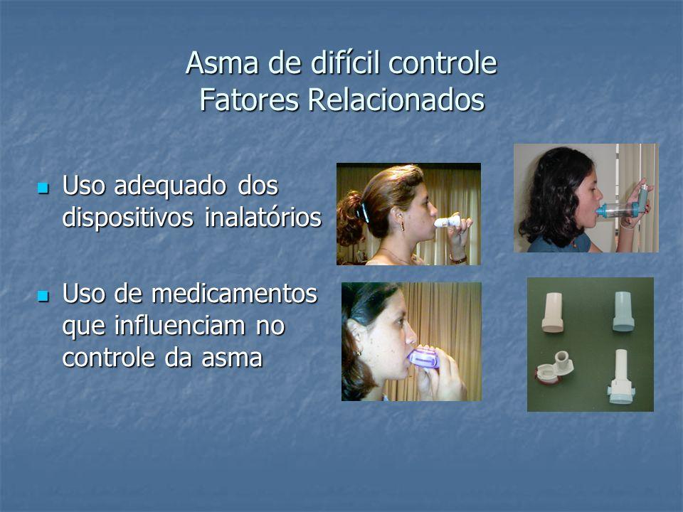 Asma de difícil controle Fatores Relacionados