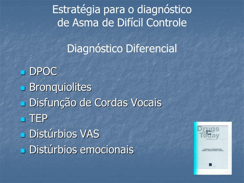 Estratégia para o diagnóstico de Asma de Difícil Controle Diagnóstico Diferencial
