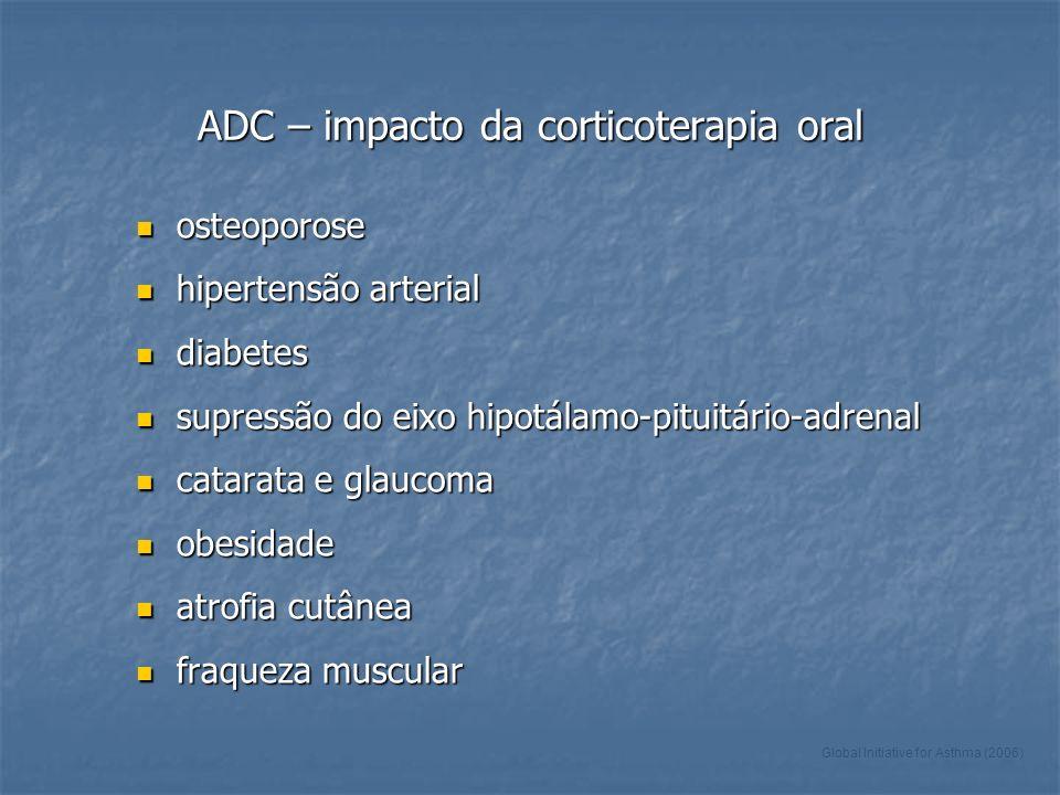 ADC – impacto da corticoterapia oral