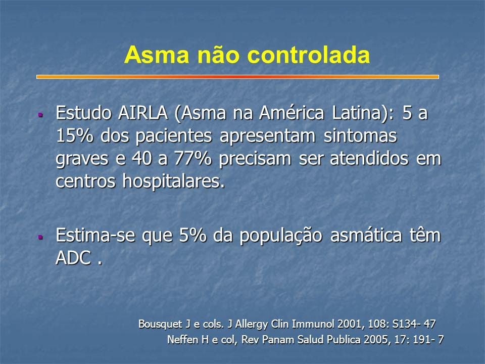 Estima-se que 5% da população asmática têm ADC .