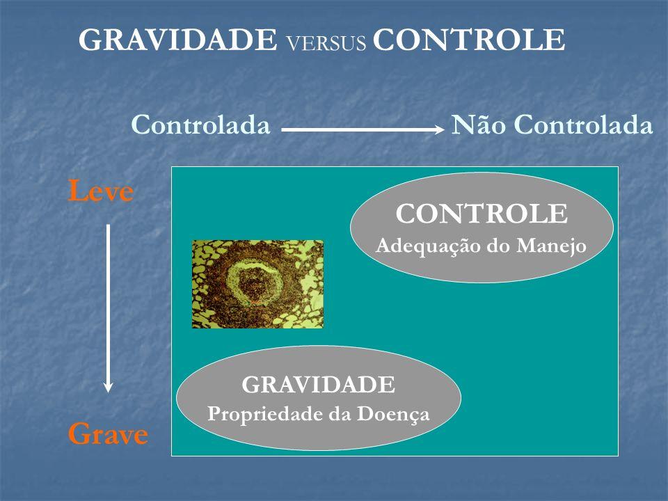 GRAVIDADE VERSUS CONTROLE