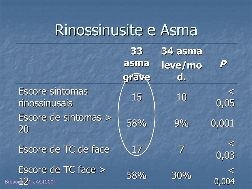 Rinossinusite e Asma 33 asma grave 34 asma leve/mod. P