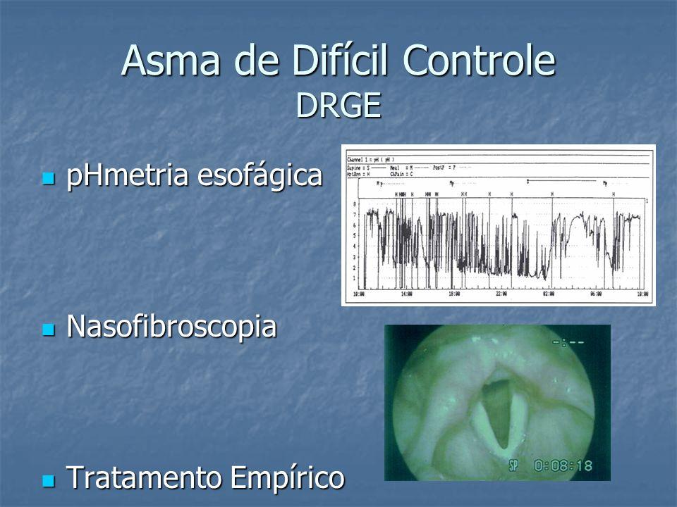 Asma de Difícil Controle DRGE