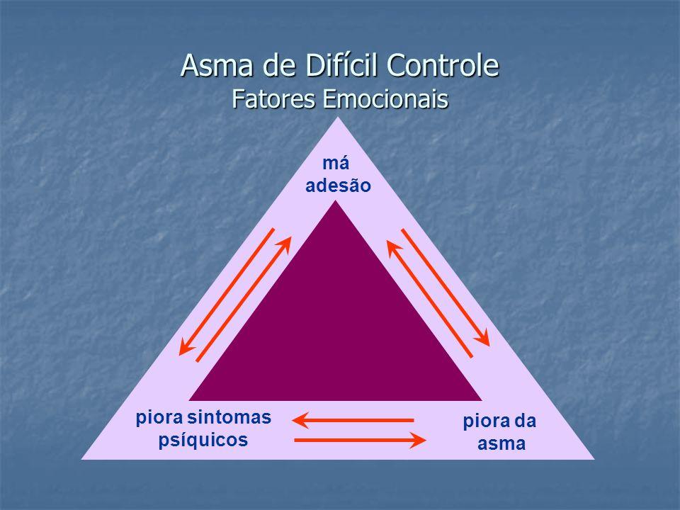 Asma de Difícil Controle Fatores Emocionais