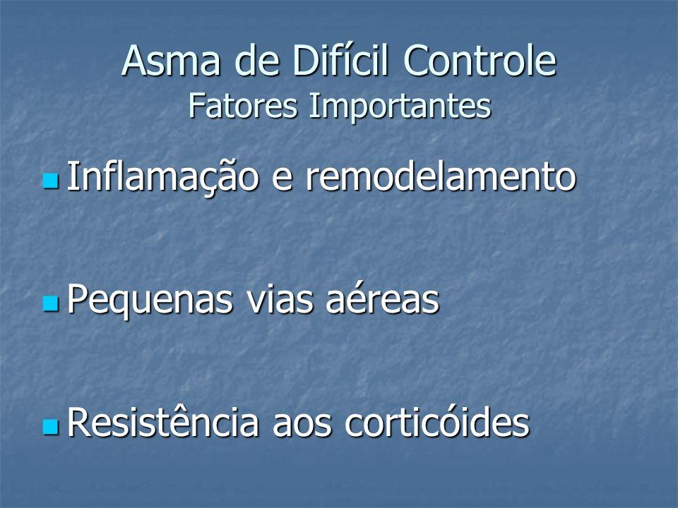 Asma de Difícil Controle Fatores Importantes