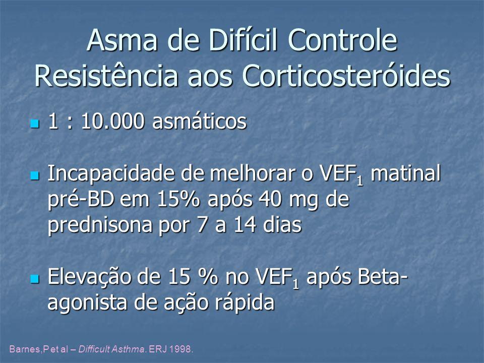 Asma de Difícil Controle Resistência aos Corticosteróides