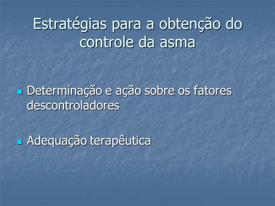 Estratégias para a obtenção do controle da asma
