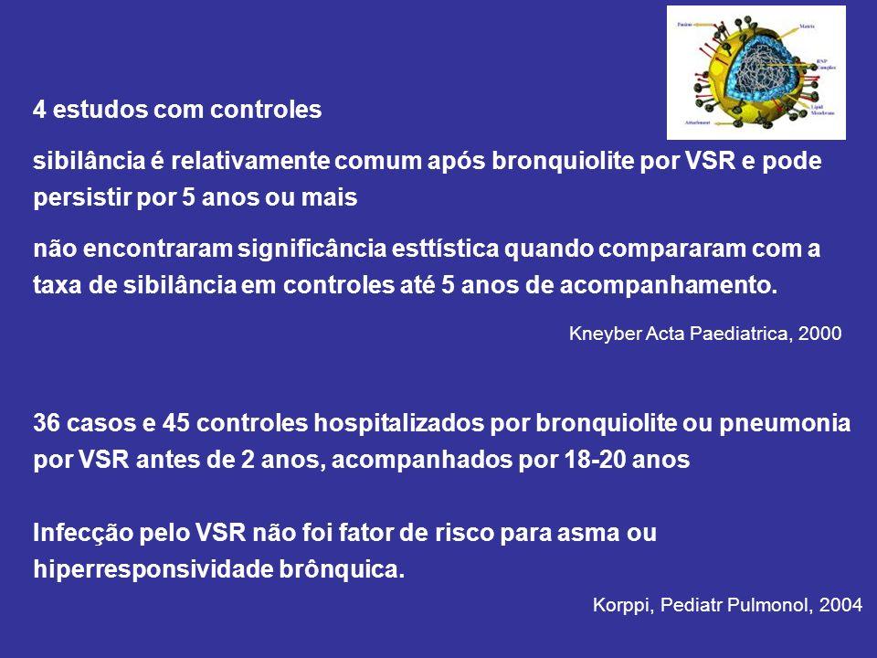 4 estudos com controles sibilância é relativamente comum após bronquiolite por VSR e pode persistir por 5 anos ou mais.