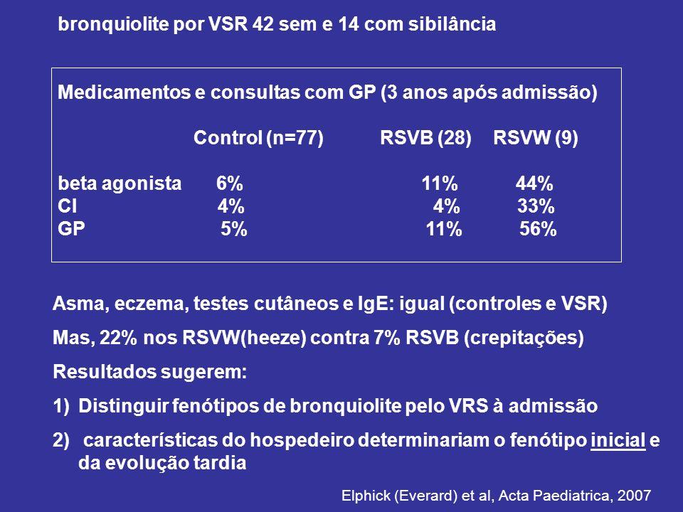 bronquiolite por VSR 42 sem e 14 com sibilância