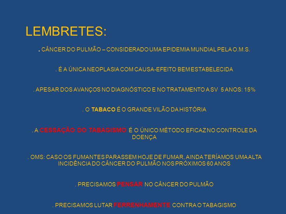 LEMBRETES: