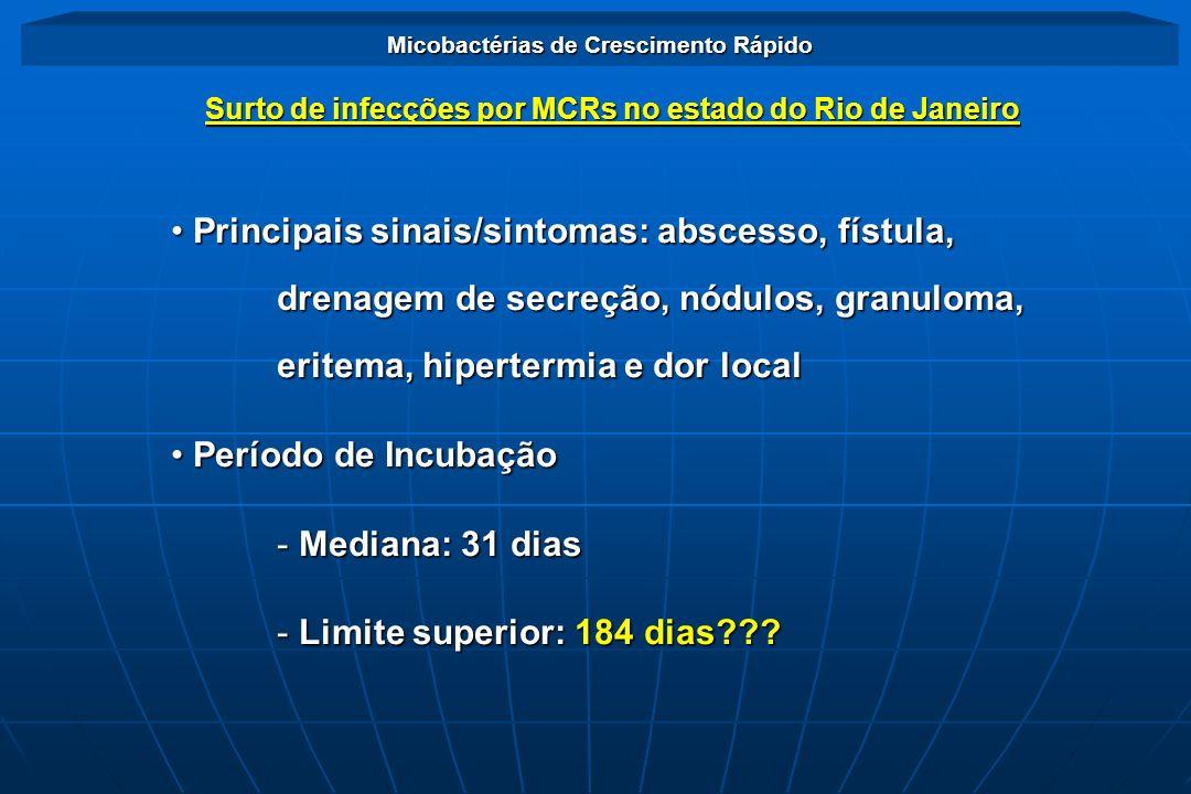 Principais sinais/sintomas: abscesso, fístula,