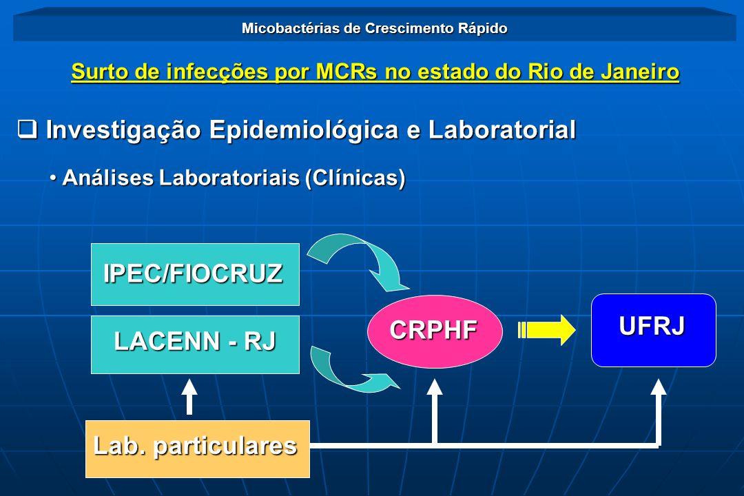 Investigação Epidemiológica e Laboratorial