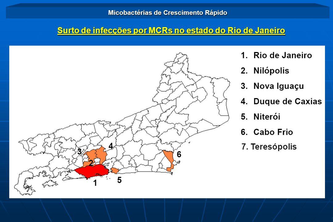 Surto de infecções por MCRs no estado do Rio de Janeiro 7. Teresópolis