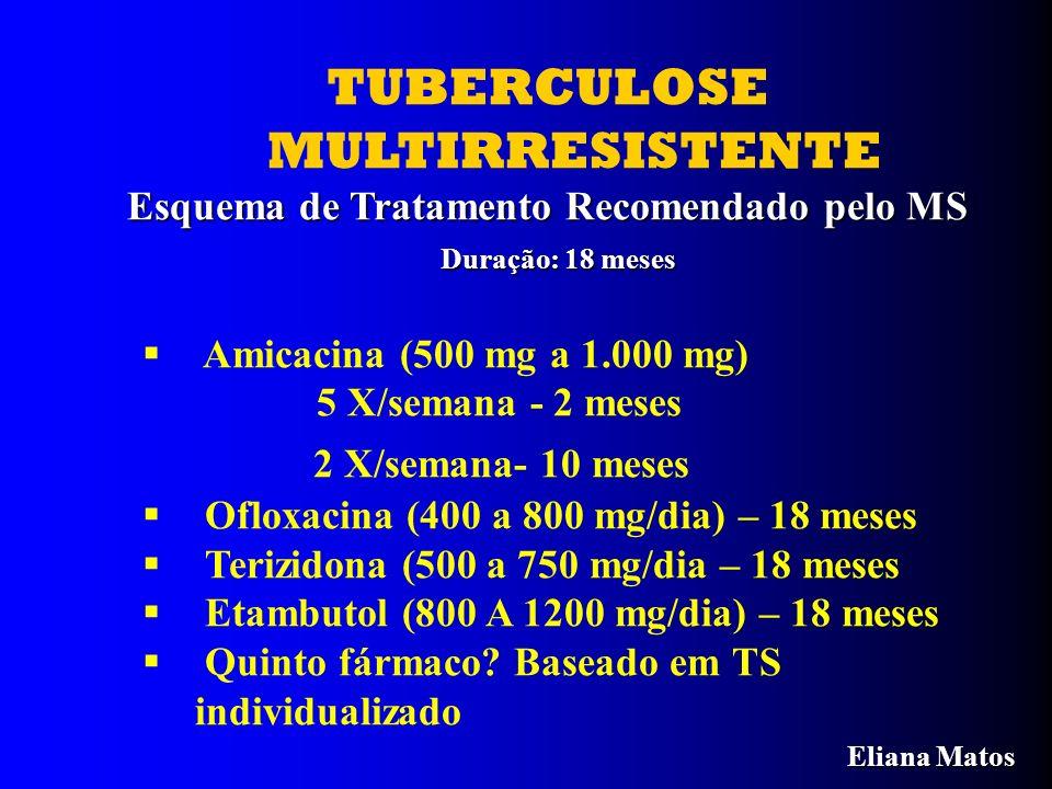 TUBERCULOSE MULTIRRESISTENTE Esquema de Tratamento Recomendado pelo MS