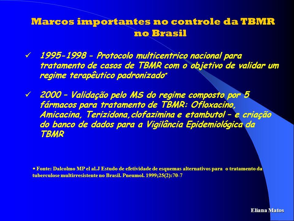 Marcos importantes no controle da TBMR no Brasil
