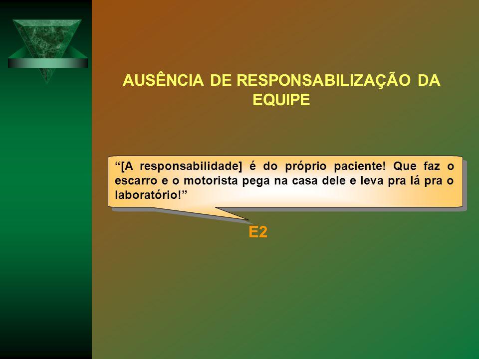 AUSÊNCIA DE RESPONSABILIZAÇÃO DA EQUIPE