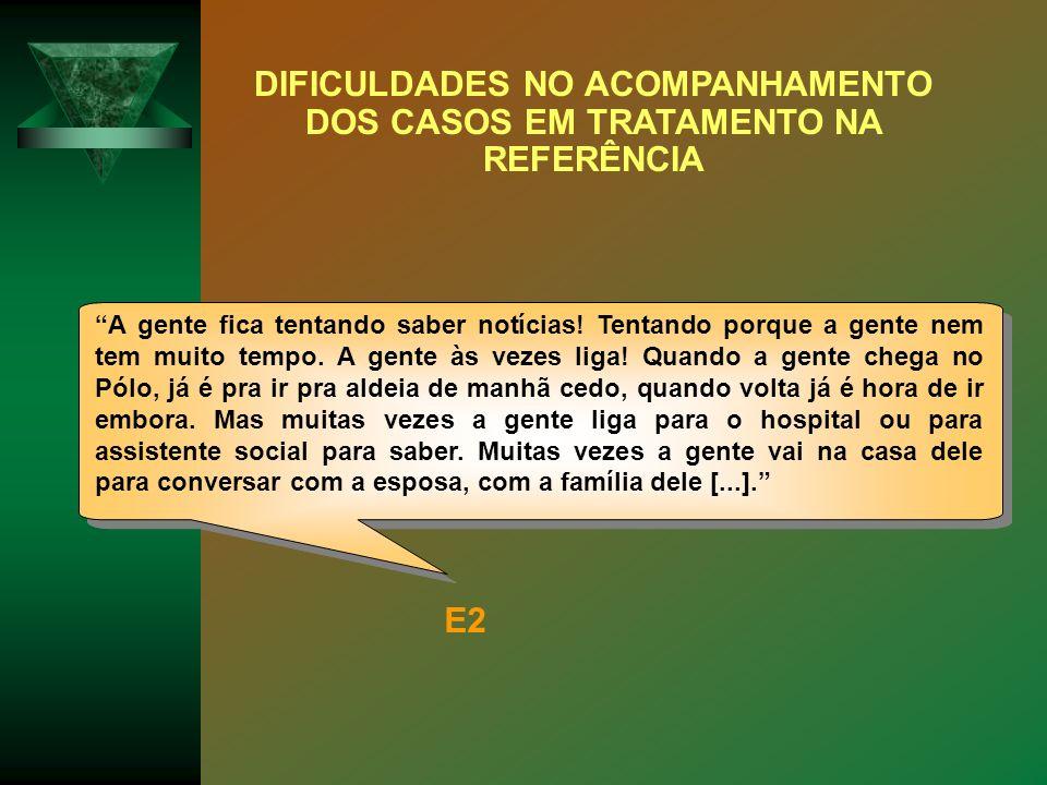 DIFICULDADES NO ACOMPANHAMENTO DOS CASOS EM TRATAMENTO NA REFERÊNCIA