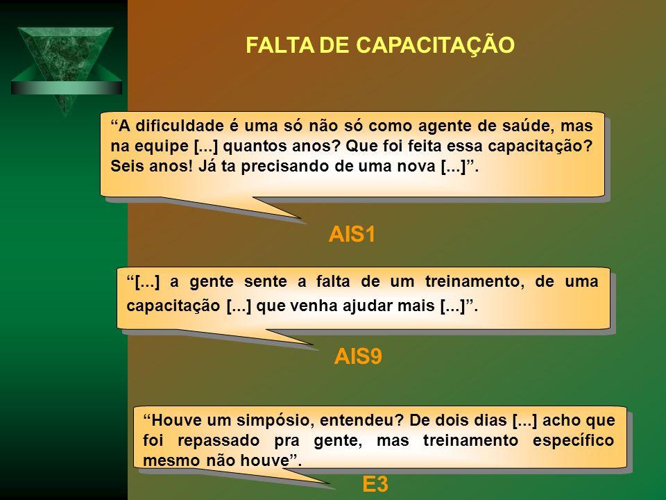 FALTA DE CAPACITAÇÃO AIS1 AIS9 E3
