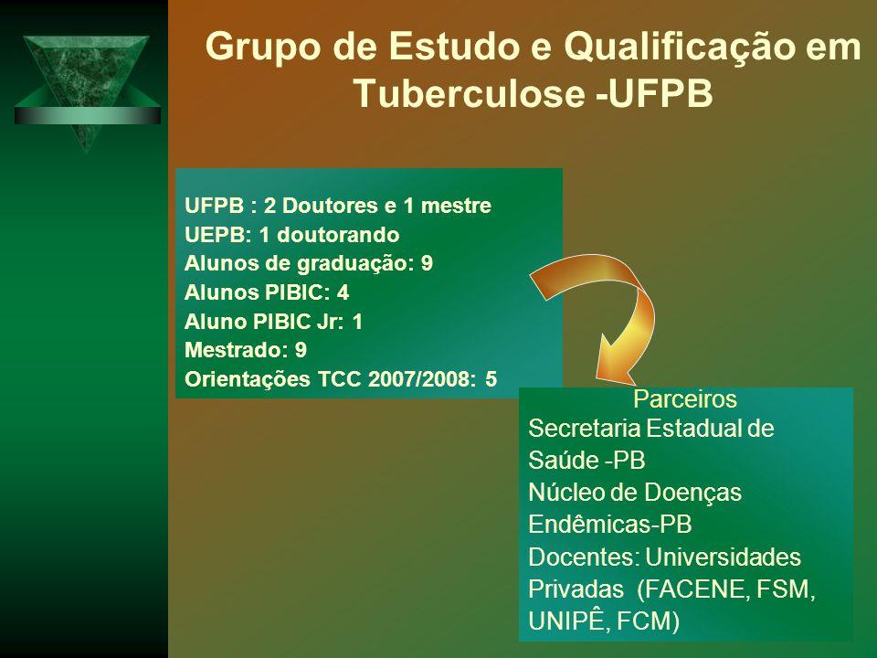 Grupo de Estudo e Qualificação em Tuberculose -UFPB
