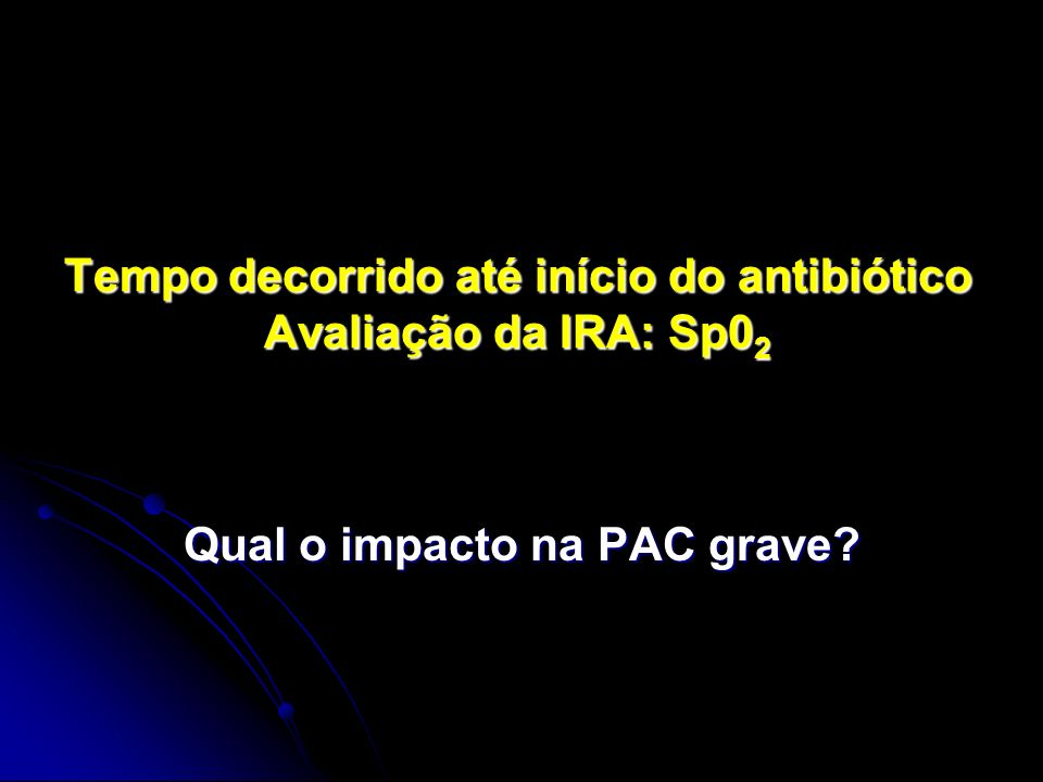 Tempo decorrido até início do antibiótico Avaliação da IRA: Sp02