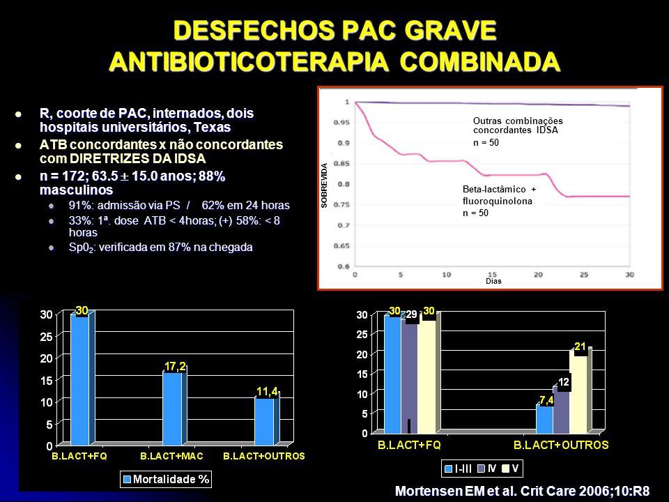 DESFECHOS PAC GRAVE ANTIBIOTICOTERAPIA COMBINADA