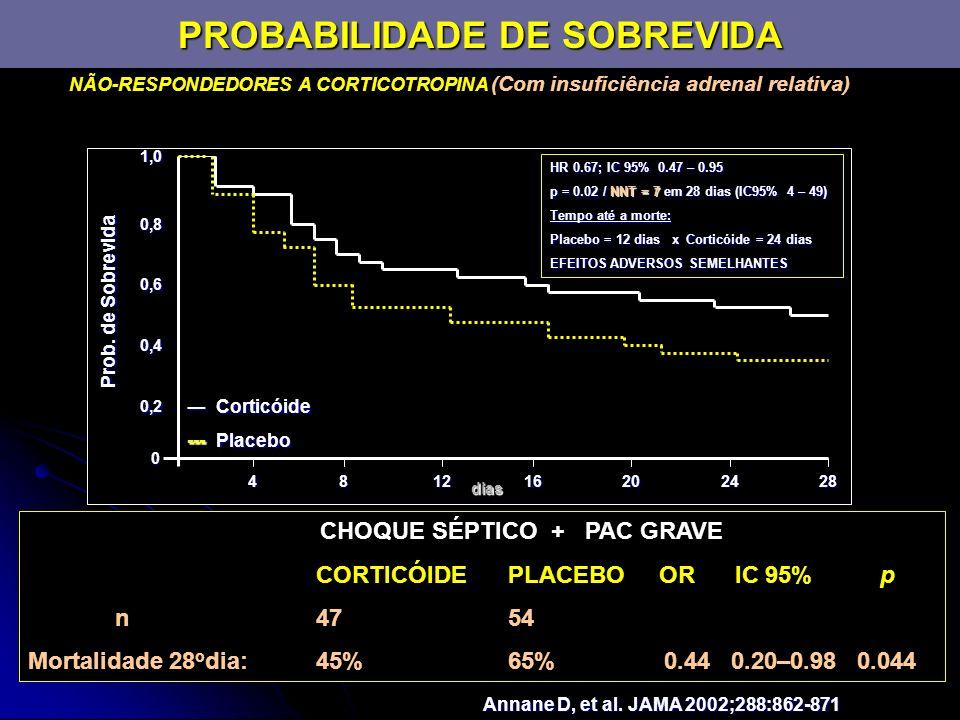 PROBABILIDADE DE SOBREVIDA