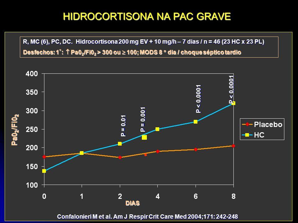 HIDROCORTISONA NA PAC GRAVE