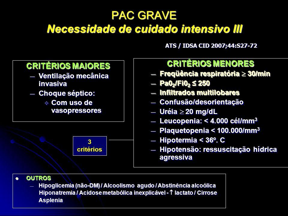 PAC GRAVE Necessidade de cuidado intensivo III