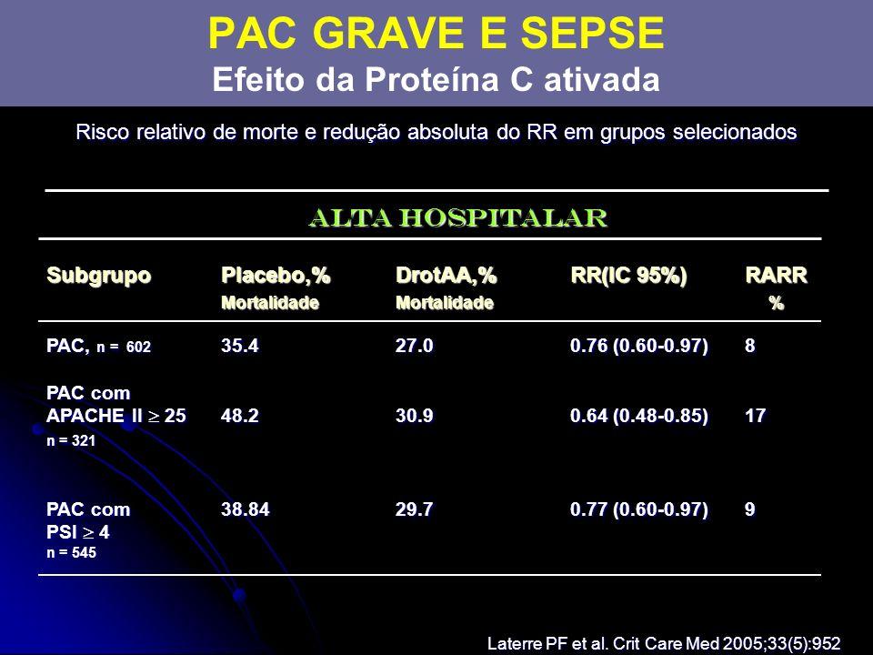 PAC GRAVE E SEPSE Efeito da Proteína C ativada