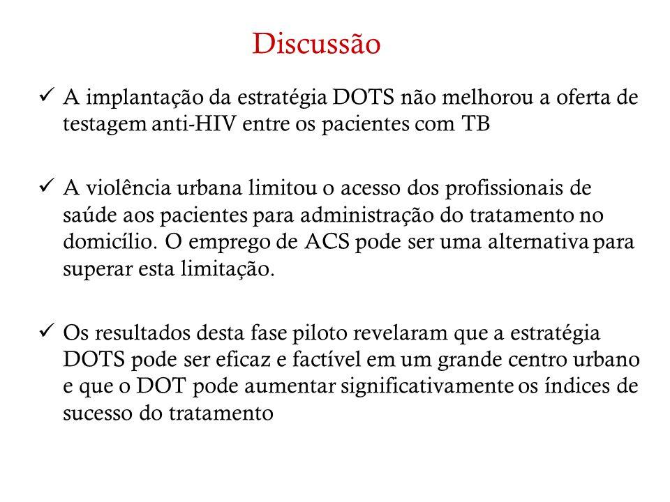 Discussão A implantação da estratégia DOTS não melhorou a oferta de testagem anti-HIV entre os pacientes com TB.