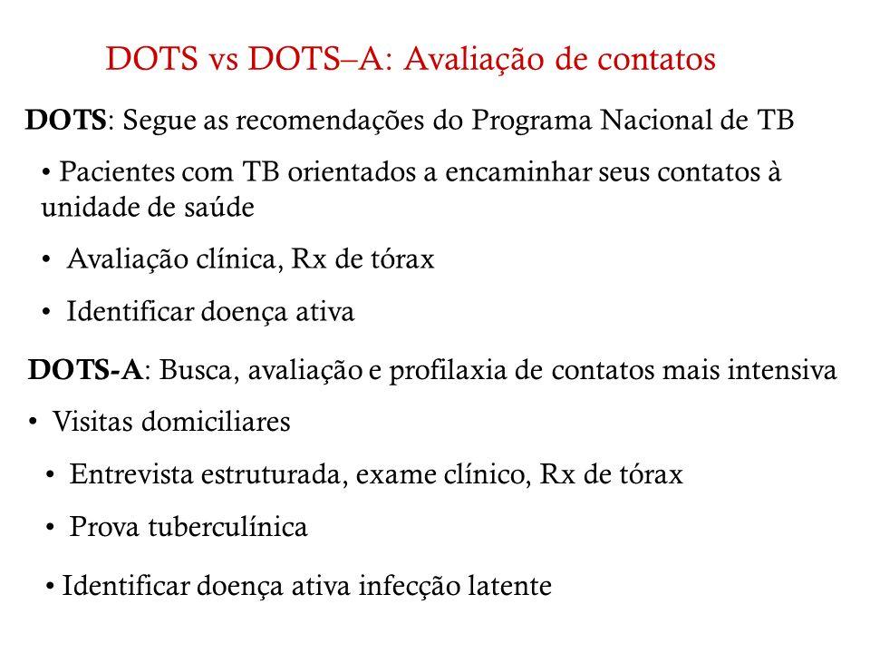 DOTS vs DOTS–A: Avaliação de contatos