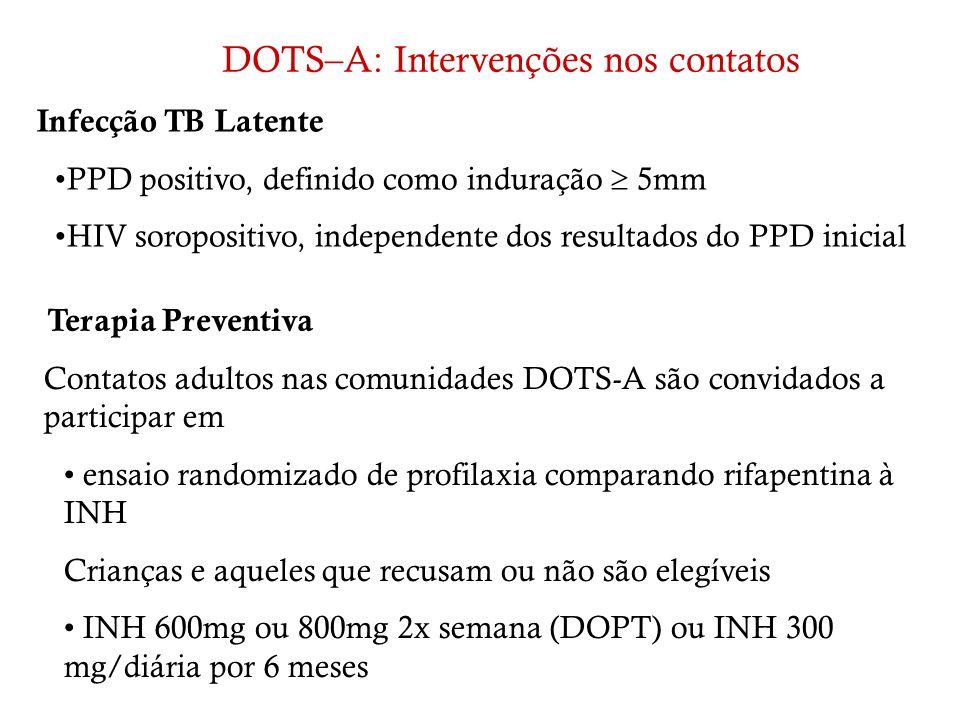 DOTS–A: Intervenções nos contatos