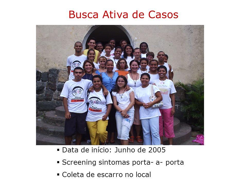 Busca Ativa de Casos Data de início: Junho de 2005