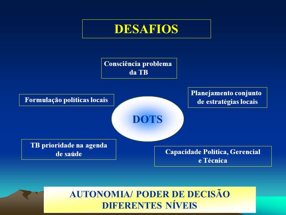 DESAFIOS DOTS AUTONOMIA/ PODER DE DECISÃO DIFERENTES NÍVEIS