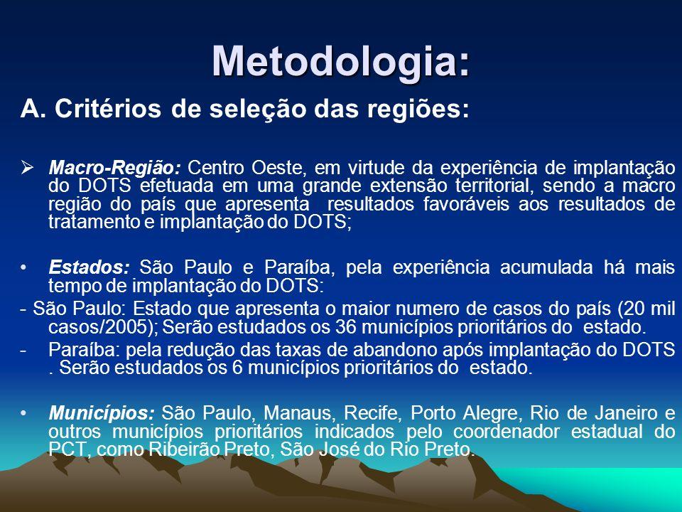 Metodologia: A. Critérios de seleção das regiões: