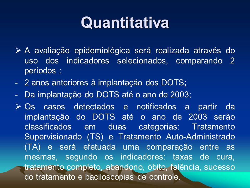 Quantitativa A avaliação epidemiológica será realizada através do uso dos indicadores selecionados, comparando 2 períodos :