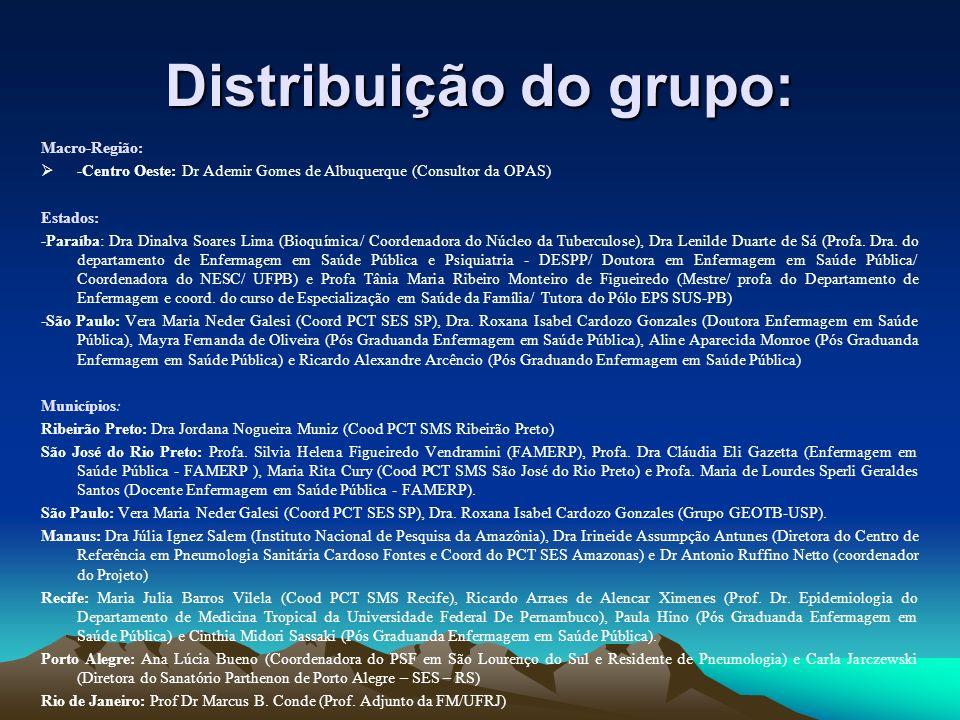 Distribuição do grupo: