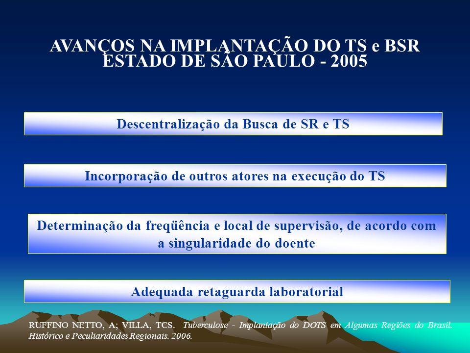 AVANÇOS NA IMPLANTAÇÃO DO TS e BSR ESTADO DE SÃO PAULO - 2005