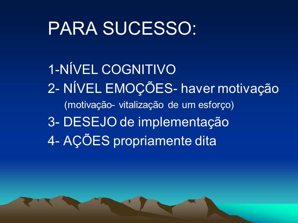 PARA SUCESSO: 1-NÍVEL COGNITIVO 2- NÍVEL EMOÇÕES- haver motivação