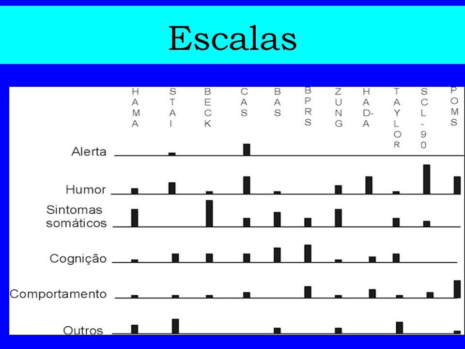 Escalas 11